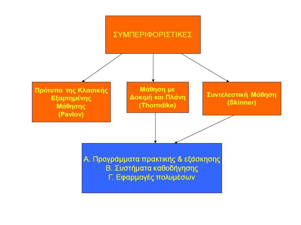 Α. Προγράμματα πρακτικής & εξάσκησης Β. Συστήματα καθοδήγησης