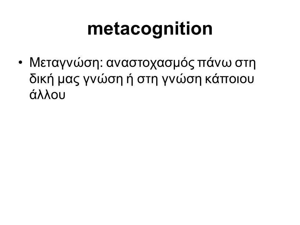 metacognition Μεταγνώση: αναστοχασμός πάνω στη δική μας γνώση ή στη γνώση κάποιου άλλου