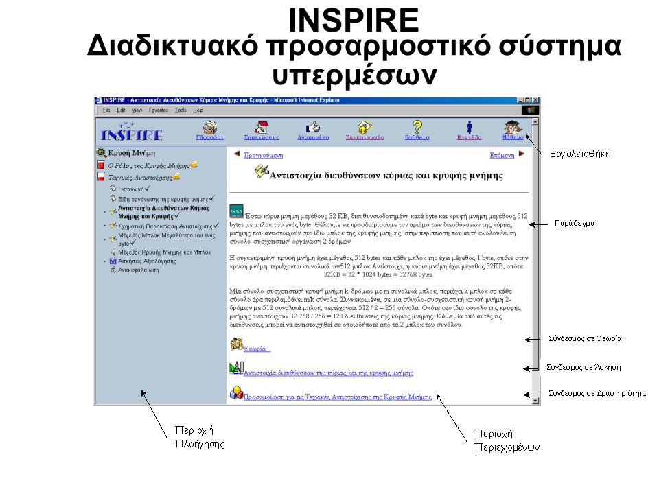 INSPIRE Διαδικτυακό προσαρμοστικό σύστημα υπερμέσων