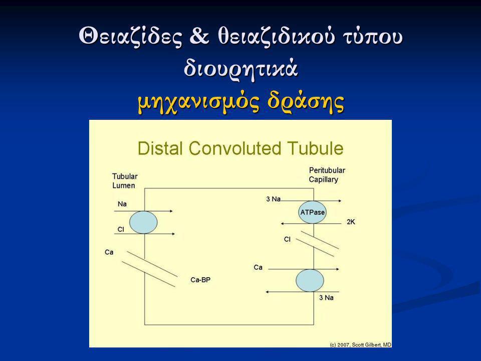 Θειαζίδες & θειαζιδικού τύπου διουρητικά μηχανισμός δράσης