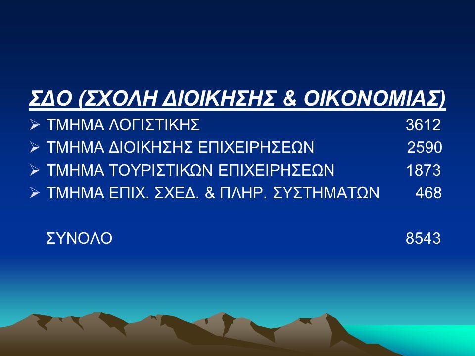ΣΔΟ (ΣΧΟΛΗ ΔΙΟΙΚΗΣΗΣ & ΟΙΚΟΝΟΜΙΑΣ)