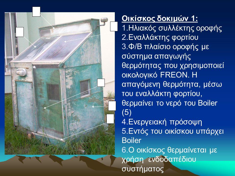 Ηλιακός συλλέκτης οροφής Εναλλάκτης φορτίου