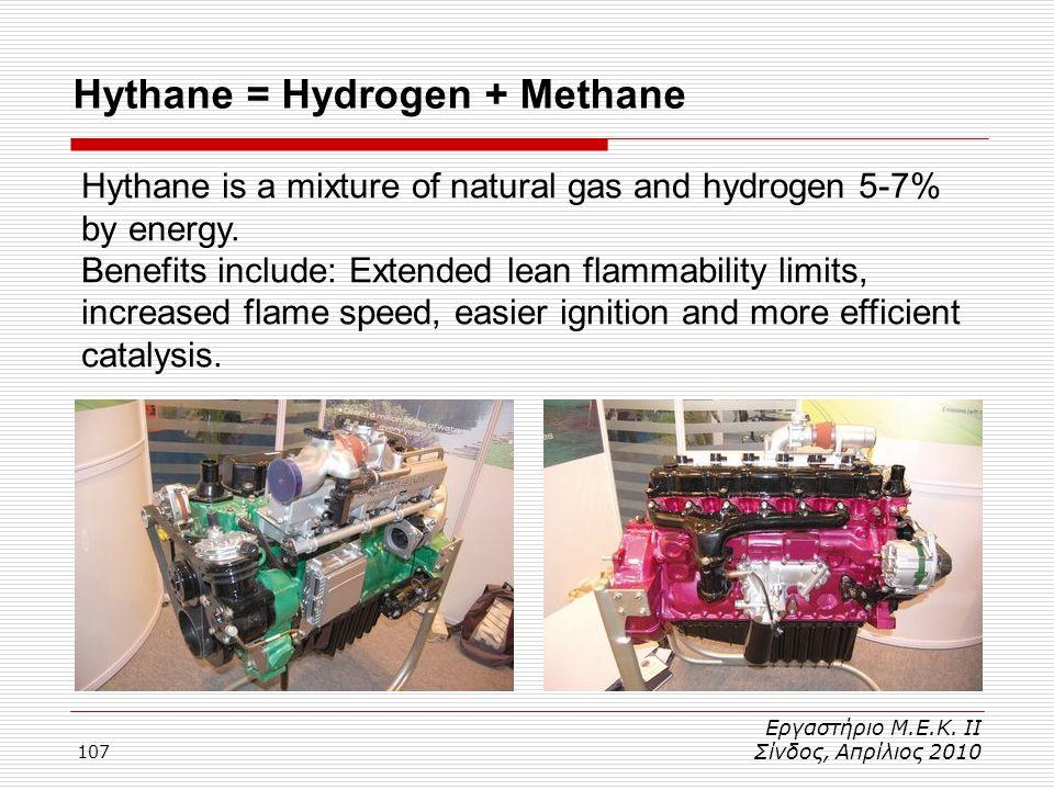 Hythane = Hydrogen + Methane