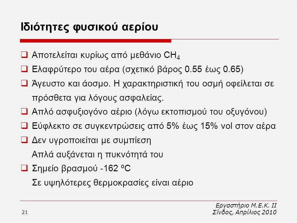 Ιδιότητες φυσικού αερίου