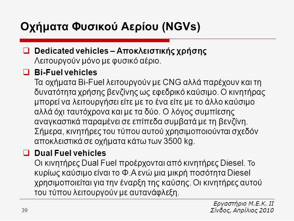 Οχήματα Φυσικού Αερίου (NGVs)