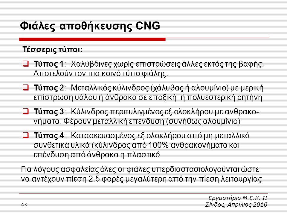 Φιάλες αποθήκευσης CNG
