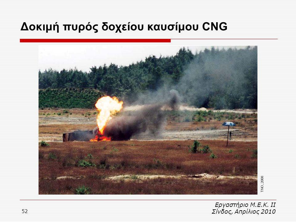 Δοκιμή πυρός δοχείου καυσίμου CNG