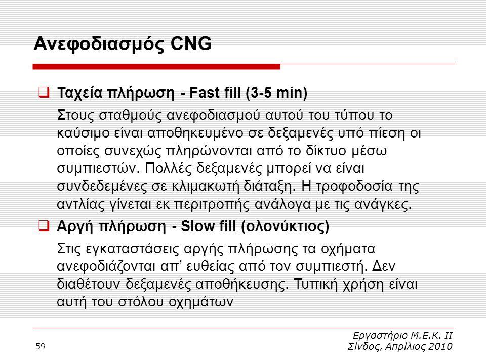 Ανεφοδιασμός CNG Ταχεία πλήρωση - Fast fill (3-5 min)