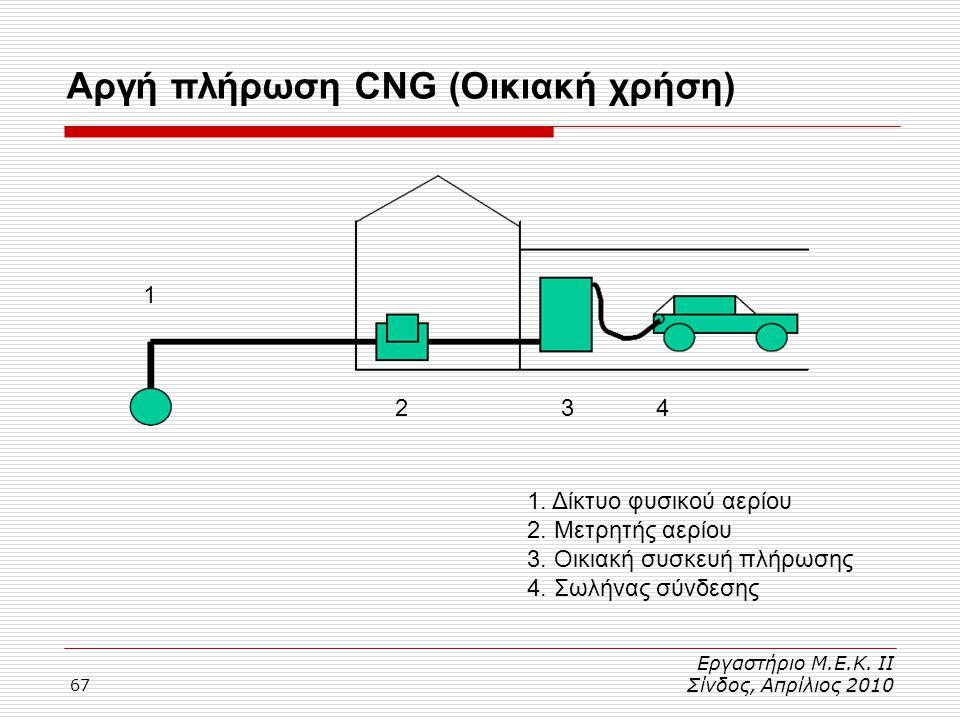 Αργή πλήρωση CNG (Οικιακή χρήση)