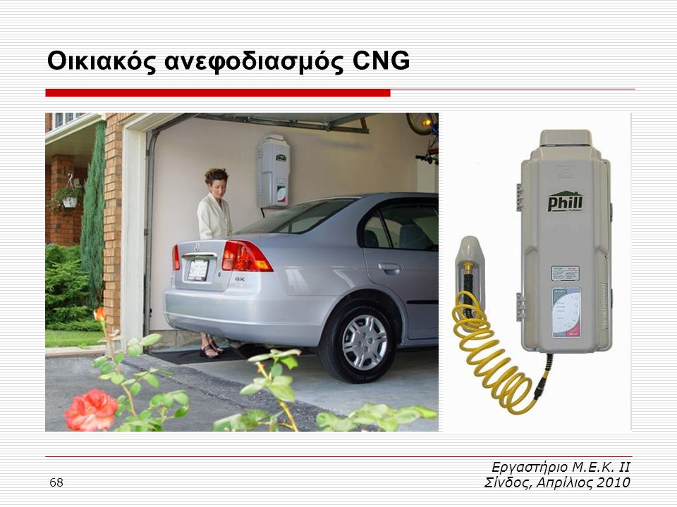 Οικιακός ανεφοδιασμός CNG
