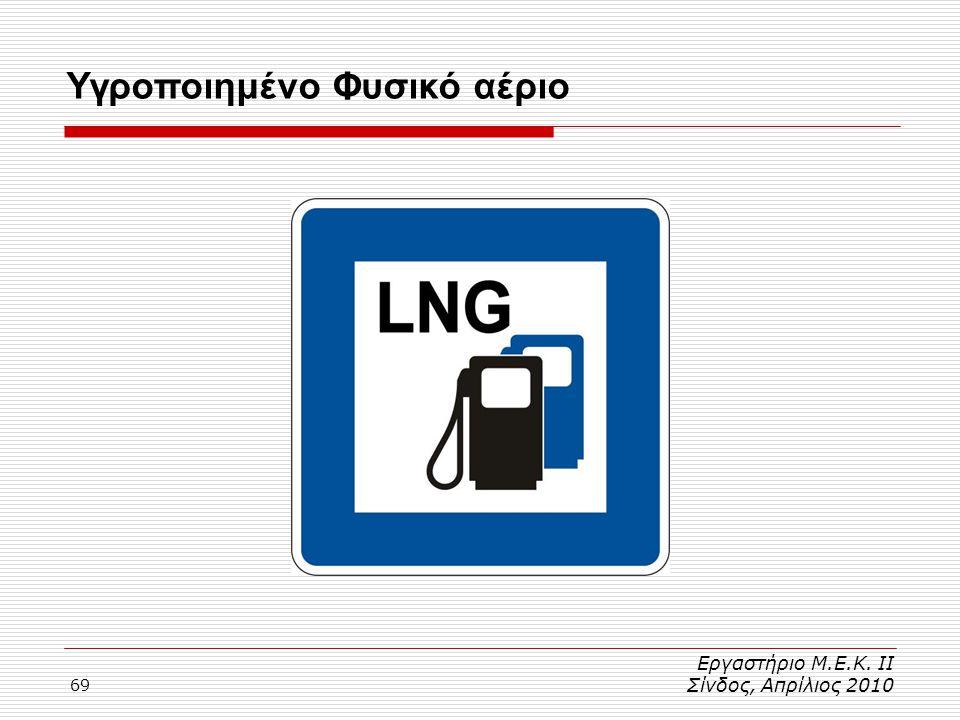 Υγροποιημένο Φυσικό αέριο