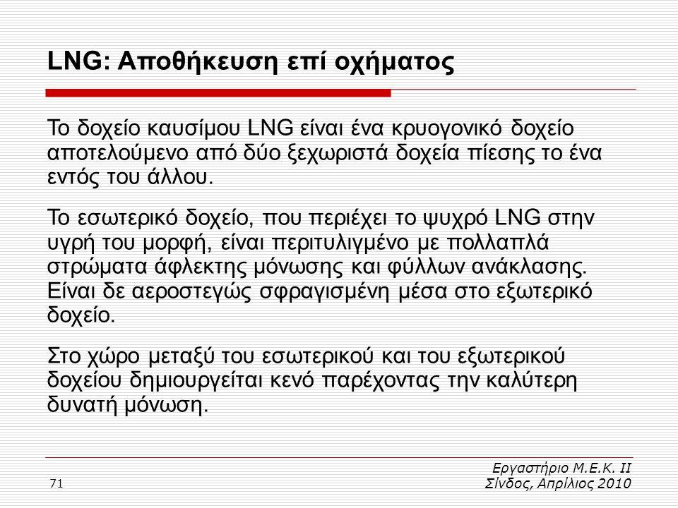LNG: Αποθήκευση επί οχήματος