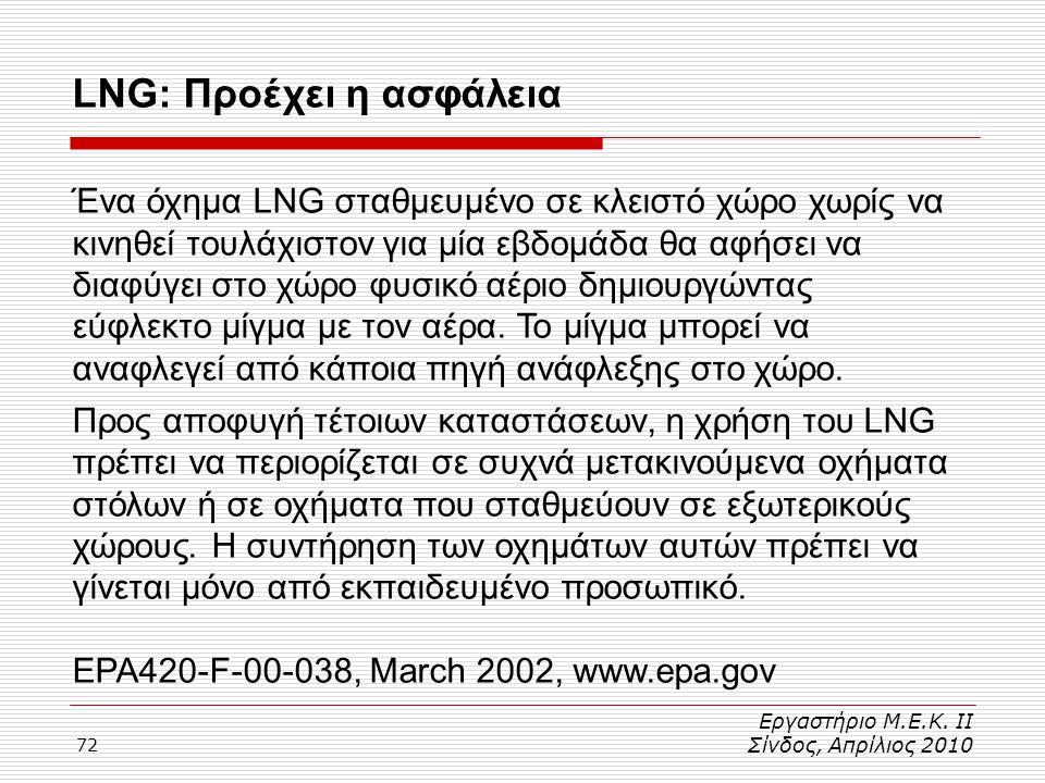 LNG: Προέχει η ασφάλεια