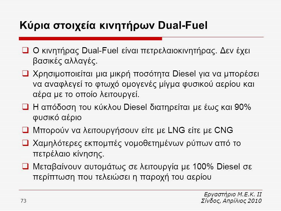 Κύρια στοιχεία κινητήρων Dual-Fuel