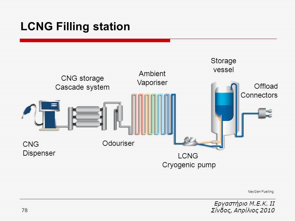 LCNG Filling station Storage vessel Ambient CNG storage Vaporiser