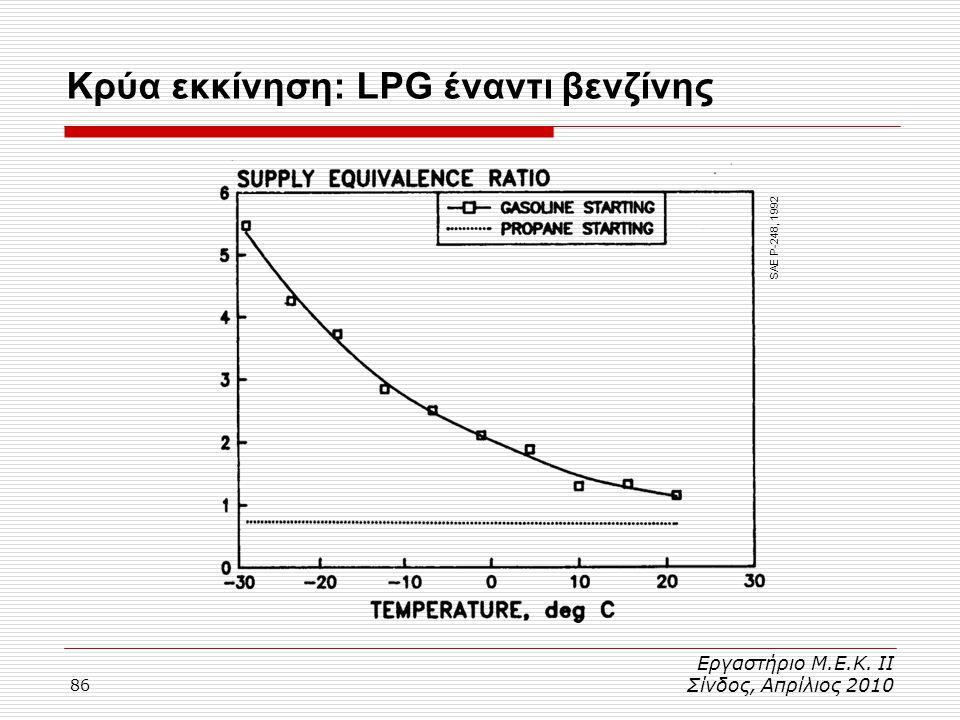 Κρύα εκκίνηση: LPG έναντι βενζίνης