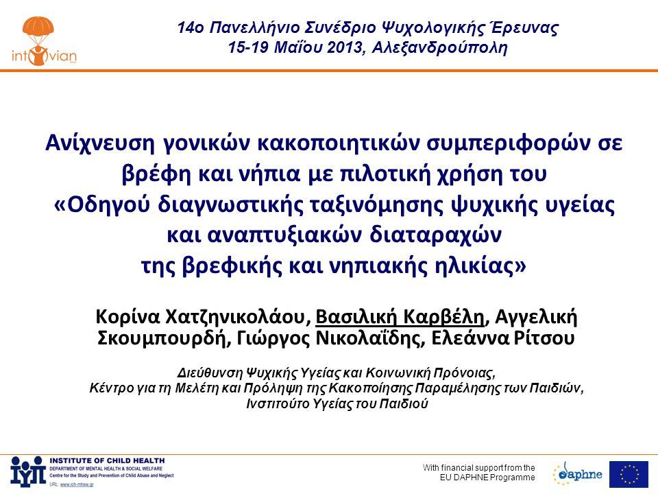 14ο Πανελλήνιο Συνέδριο Ψυχολογικής Έρευνας
