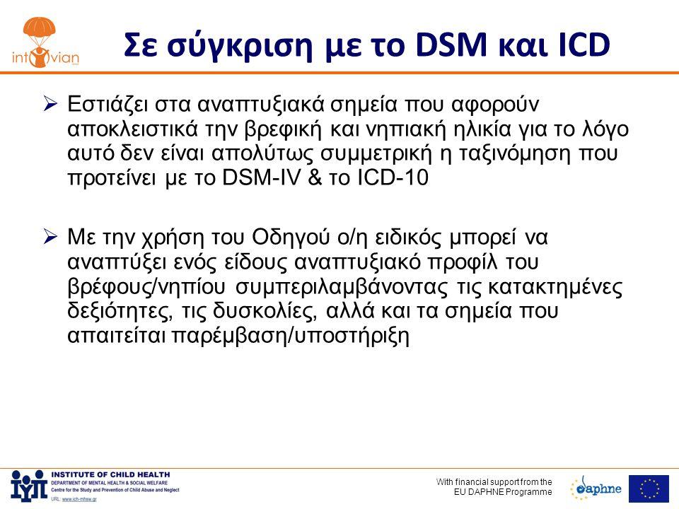 Σε σύγκριση με το DSM και ICD
