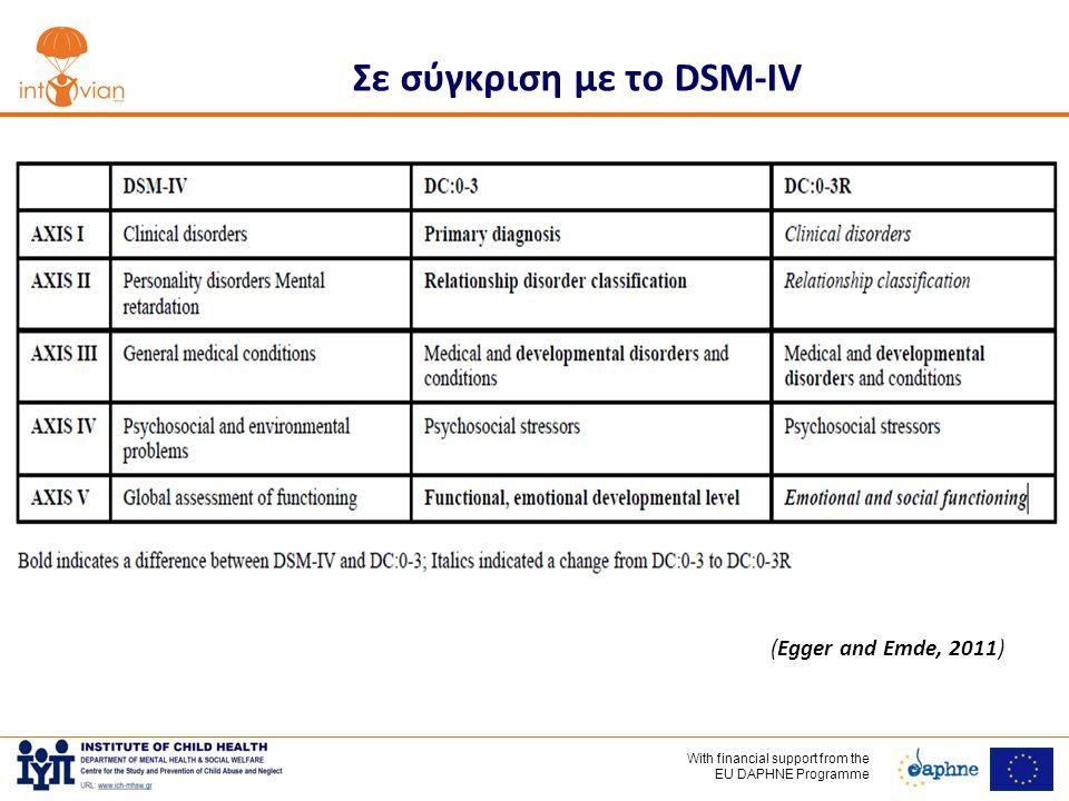 Σε σύγκριση με το DSM-IV