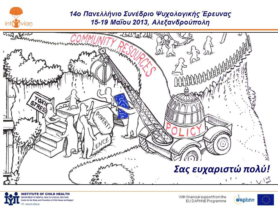 14ο Πανελλήνιο Συνέδριο Ψυχολογικής Έρευνας 15-19 Μαΐου 2013, Αλεξανδρούπολη