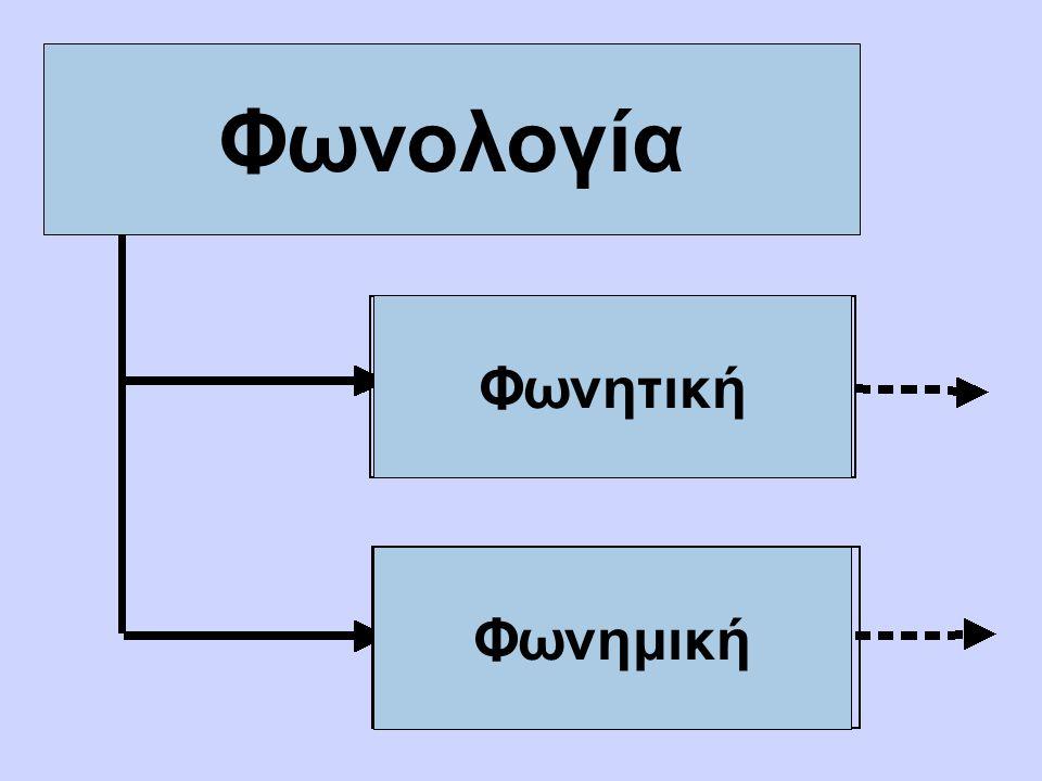 Φωνολογία Φωνητική Φωνημική
