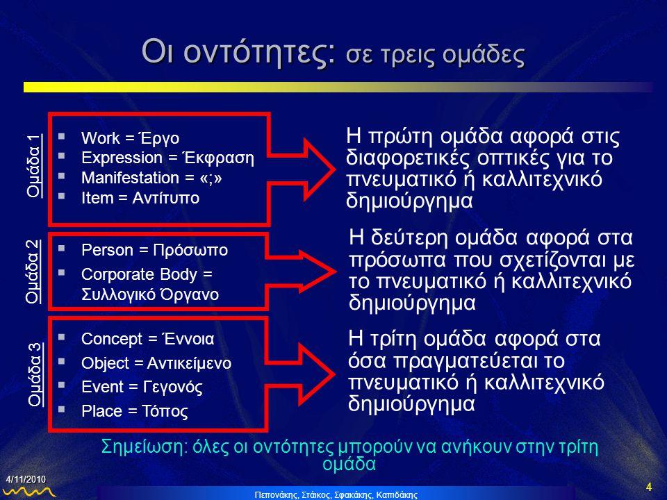Οι οντότητες: σε τρεις ομάδες
