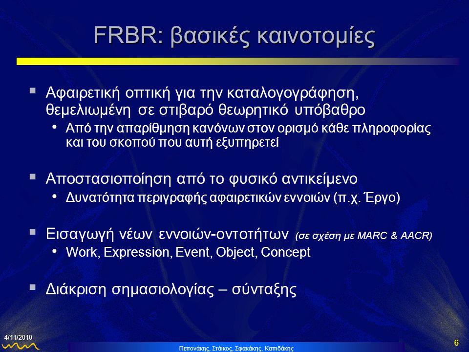 FRBR: βασικές καινοτομίες