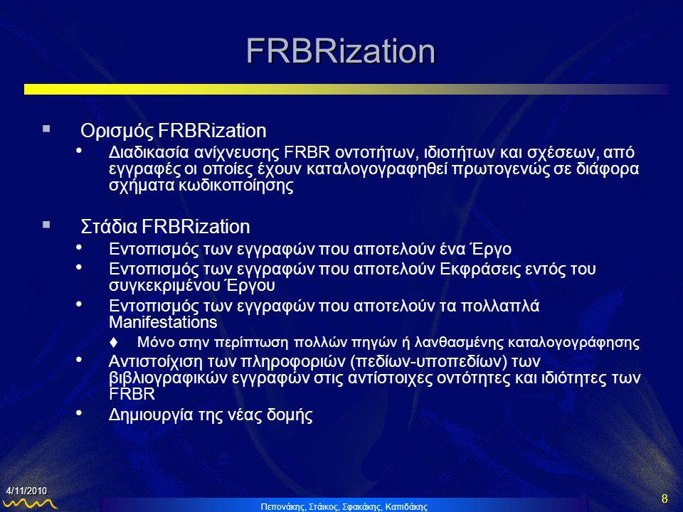 FRBRization Ορισμός FRBRization Στάδια FRBRization