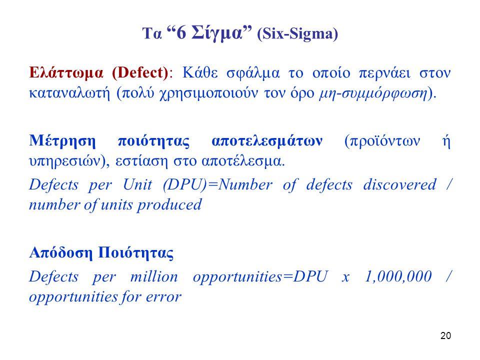 Τα 6 Σίγμα (Six-Sigma)
