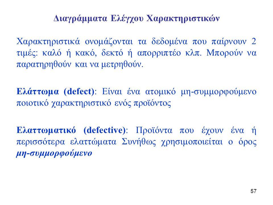Διαγράμματα Ελέγχου Χαρακτηριστικών