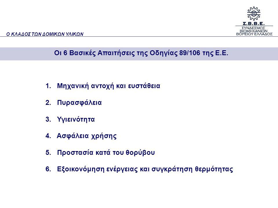 Οι 6 Βασικές Απαιτήσεις της Οδηγίας 89/106 της Ε.Ε.