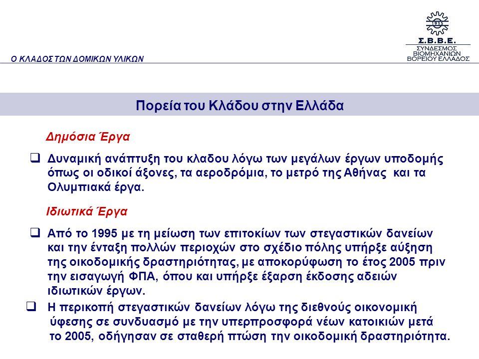 Πορεία του Κλάδου στην Ελλάδα
