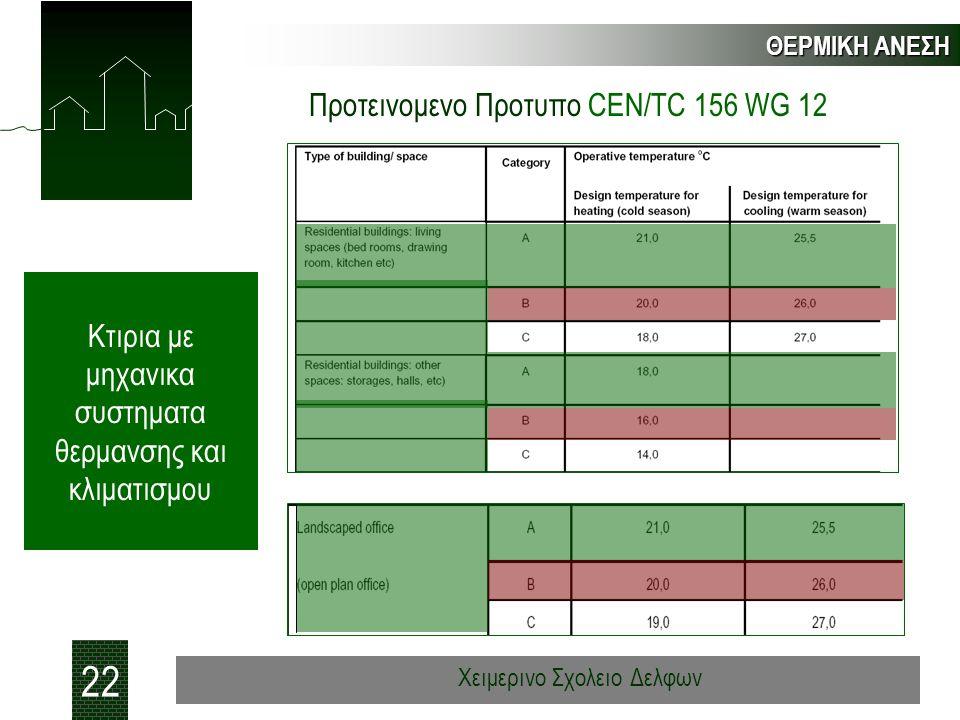 22 Προτεινομενο Προτυπο CEN/TC 156 WG 12