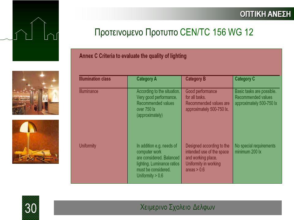 30 Προτεινομενο Προτυπο CEN/TC 156 WG 12 ΟΠΤΙΚΗ ΑΝΕΣΗ