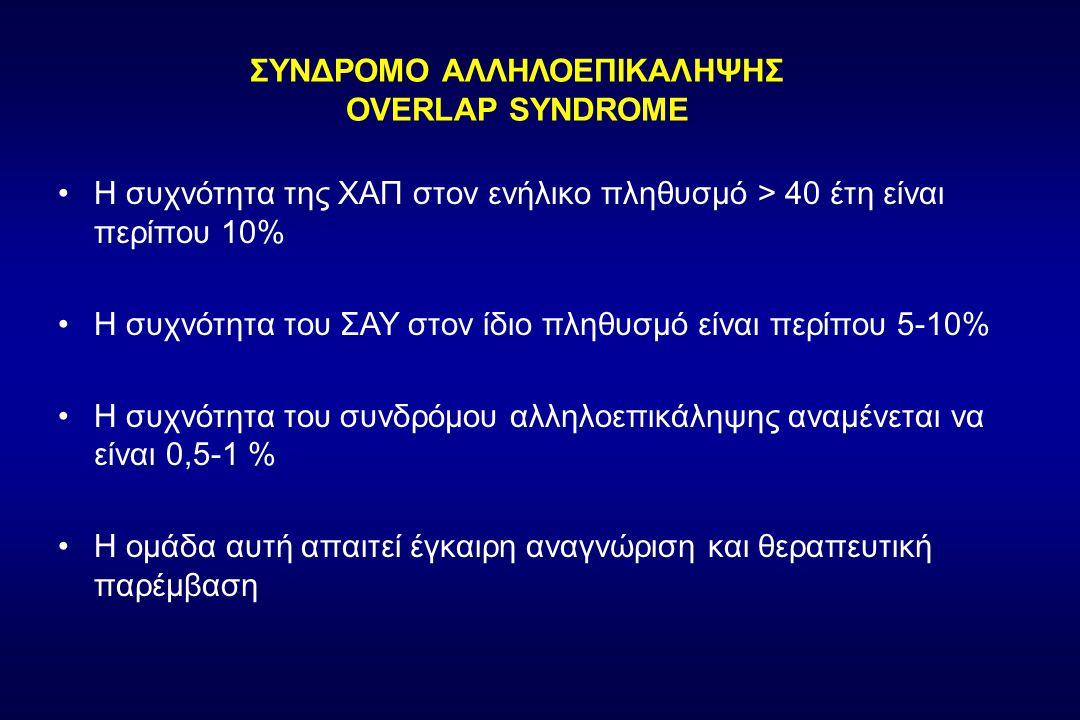 ΣΥΝΔΡΟΜΟ ΑΛΛΗΛΟΕΠΙΚΑΛΗΨΗΣ OVERLAP SYNDROME