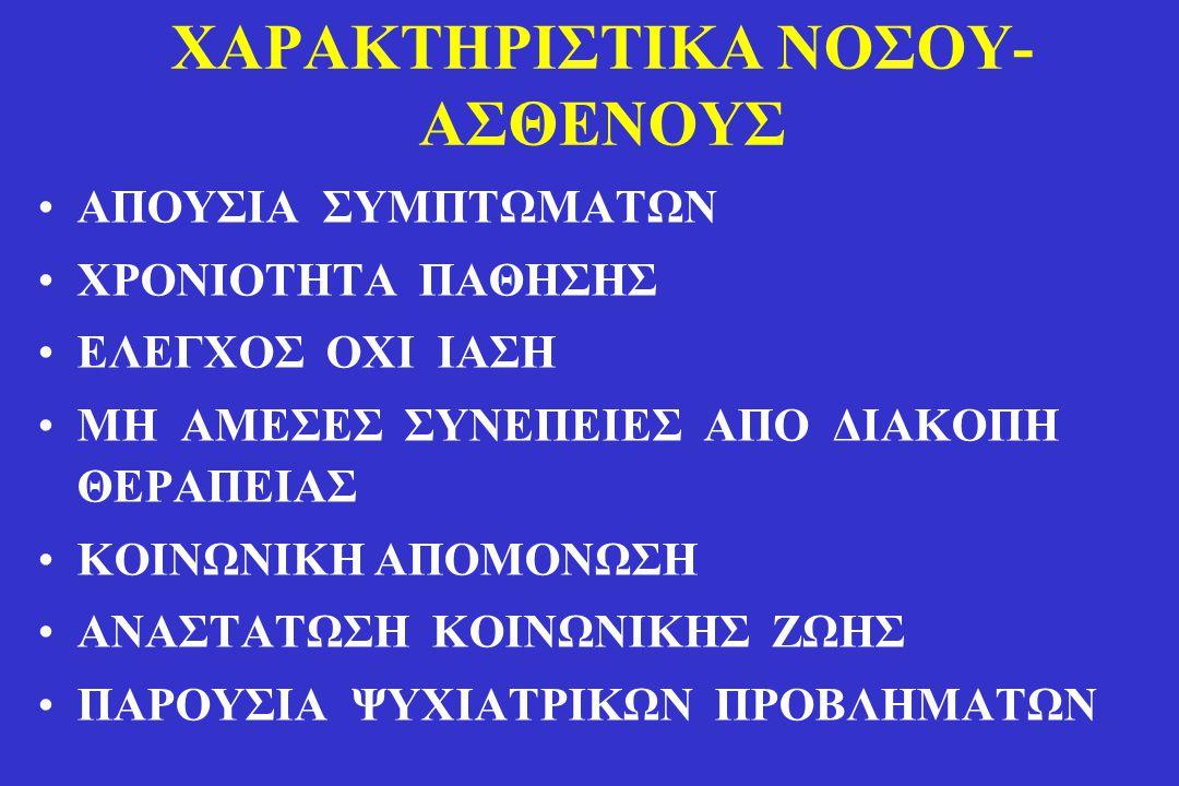 ΧΑΡΑΚΤΗΡΙΣΤΙΚΑ ΝΟΣΟΥ-ΑΣΘΕΝΟΥΣ