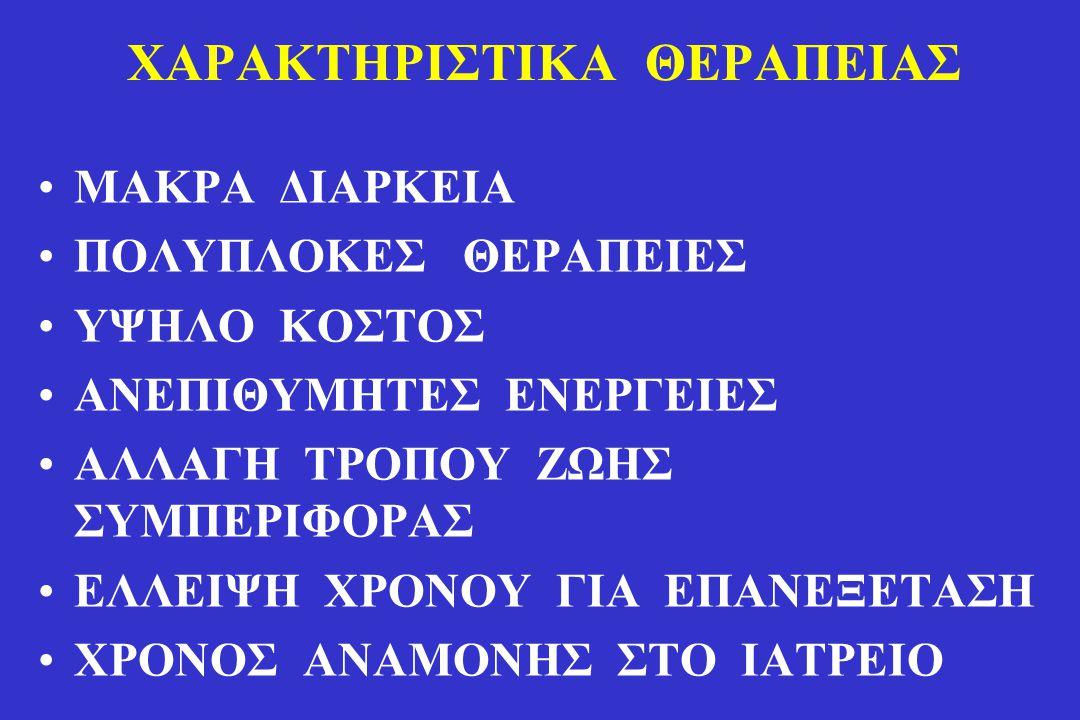 ΧΑΡΑΚΤΗΡΙΣΤΙΚΑ ΘΕΡΑΠΕΙΑΣ