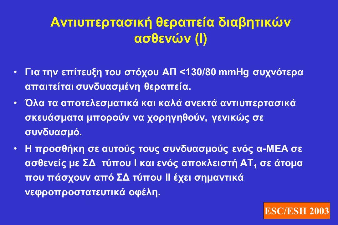 Αντιυπερτασική θεραπεία διαβητικών ασθενών (I)
