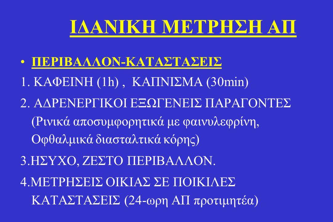 ΙΔΑΝΙΚΗ ΜΕΤΡΗΣΗ ΑΠ ΠΕΡΙΒΑΛΛΟΝ-ΚΑΤΑΣΤΑΣΕΙΣ