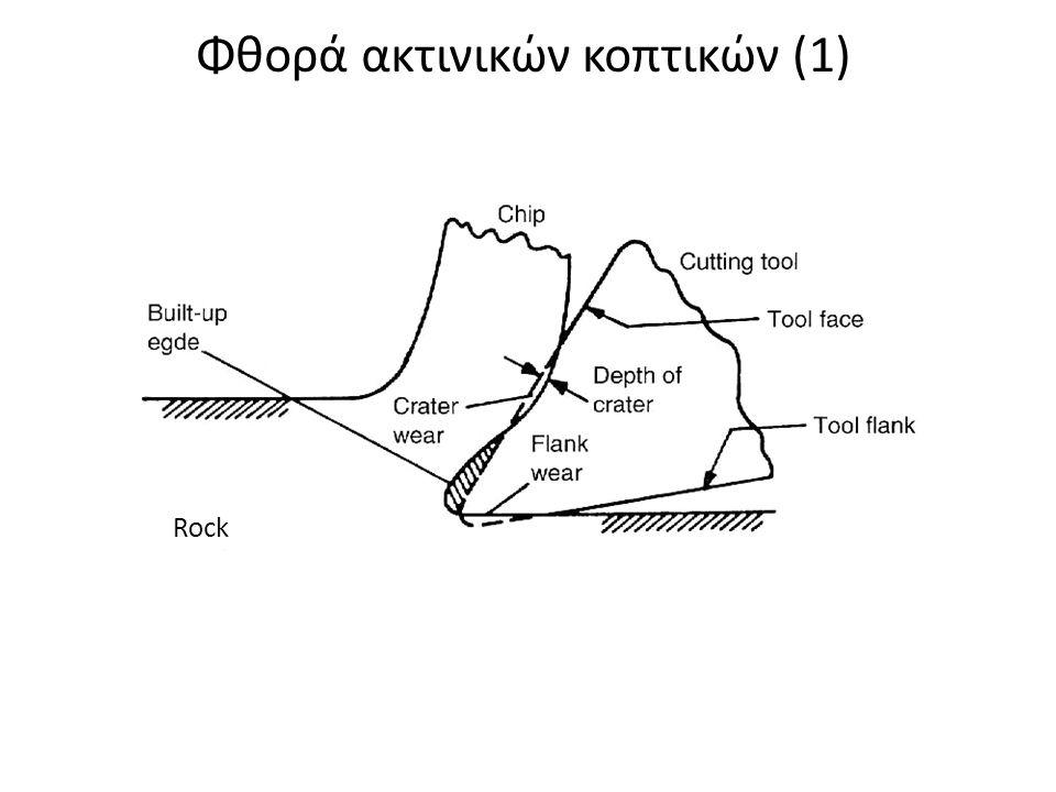 Φθορά ακτινικών κοπτικών (1)