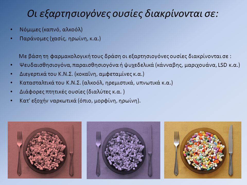 Οι εξαρτησιογόνες ουσίες διακρίνονται σε: