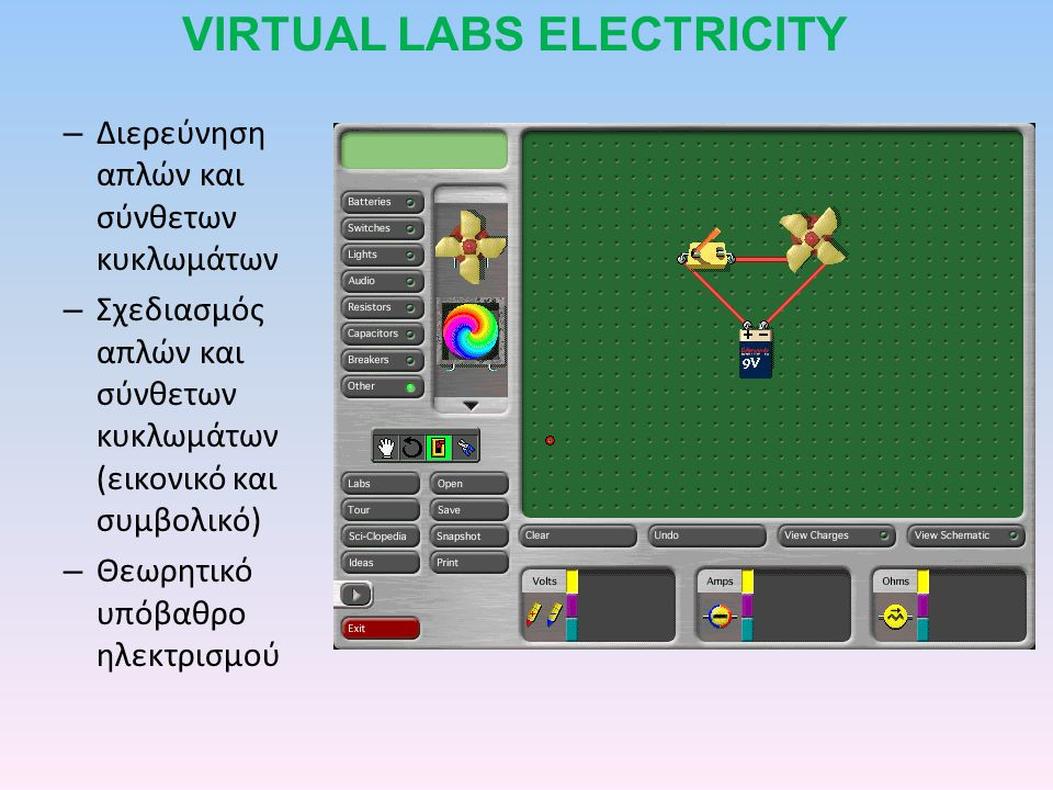 VIRTUAL LABS ELECTRICITY