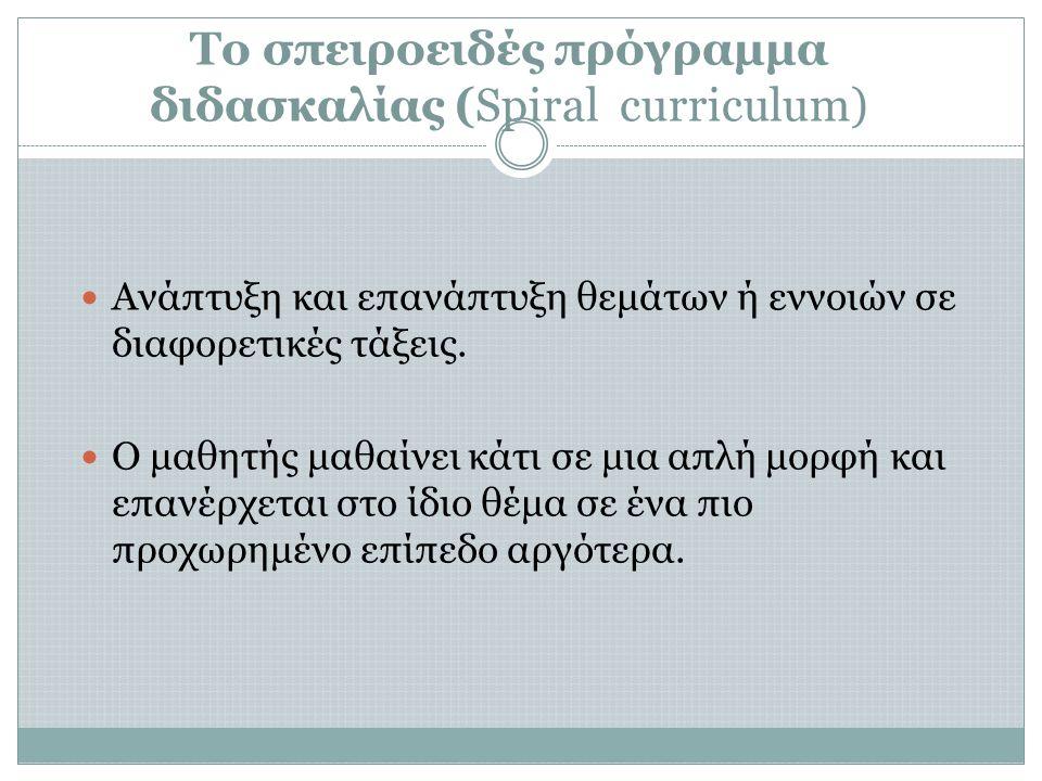 Το σπειροειδές πρόγραμμα διδασκαλίας (Spiral curriculum)