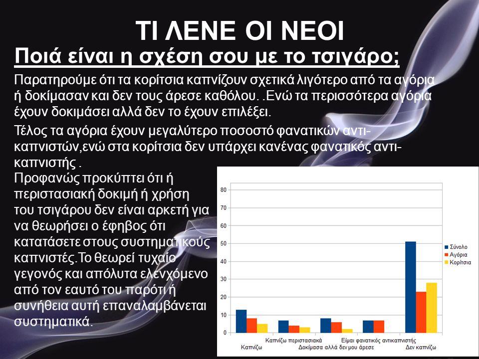 ΤΙ ΛΕΝΕ ΟΙ ΝΕΟΙ Ποιά είναι η σχέση σου με το τσιγάρο;