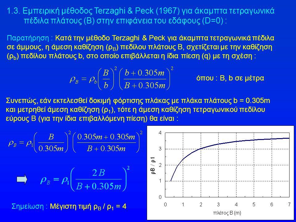 1.3. Εμπειρική μέθοδος Terzaghi & Peck (1967) για άκαμπτα τετραγωνικά πέδιλα πλάτους (Β) στην επιφάνεια του εδάφους (D=0) :