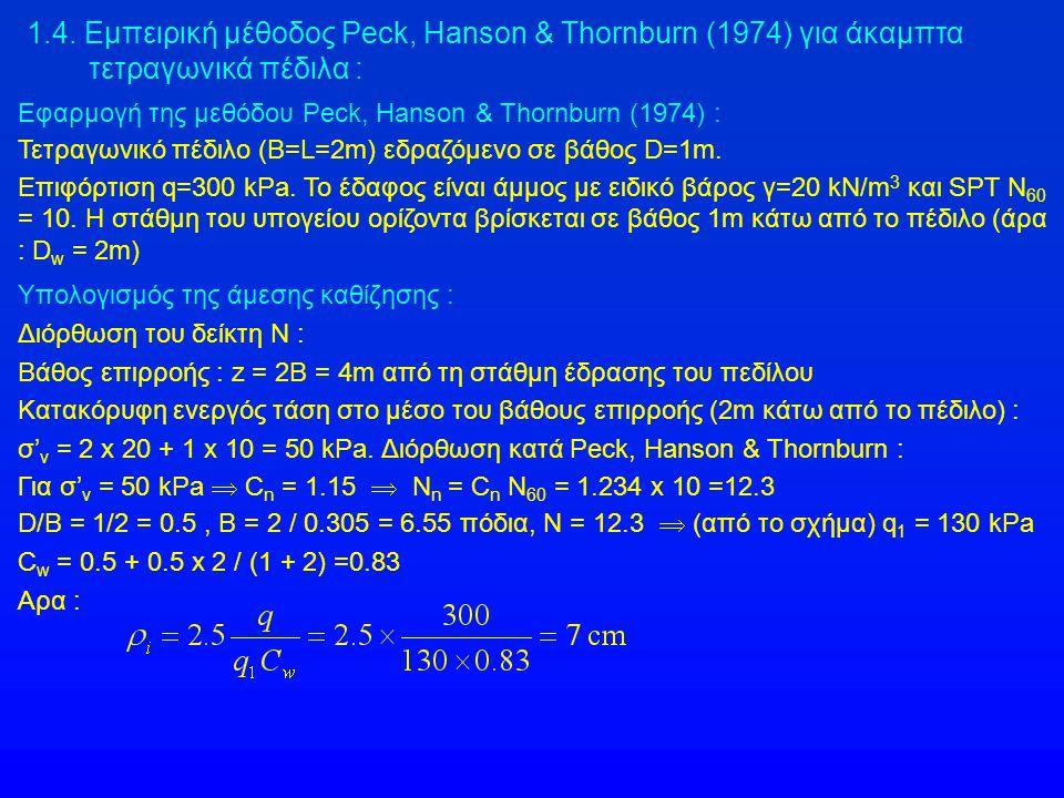 1.4. Εμπειρική μέθοδος Peck, Hanson & Thornburn (1974) για άκαμπτα τετραγωνικά πέδιλα :