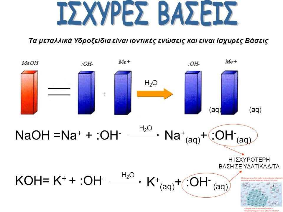 ΙΣΧΥΡΕΣ ΒΑΣΕΙΣ NaOH =Na+ + :OH- KOH= K+ + :OH- Na+(aq)+ :OH-(aq)