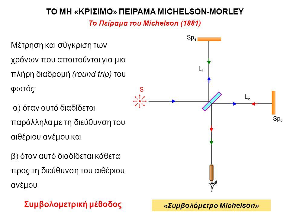 Συμβολομετρική μέθοδος