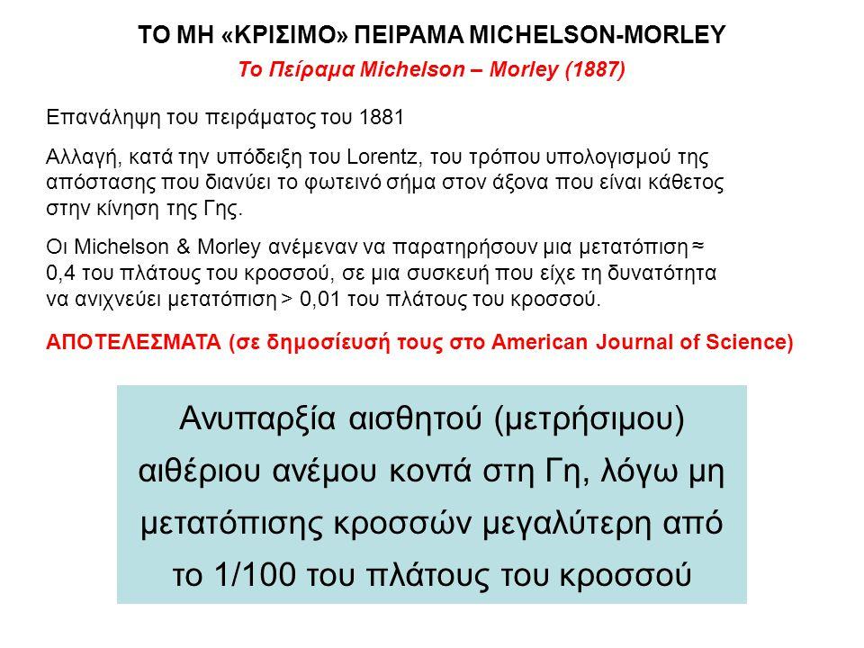 Το Πείραμα Michelson – Morley (1887)