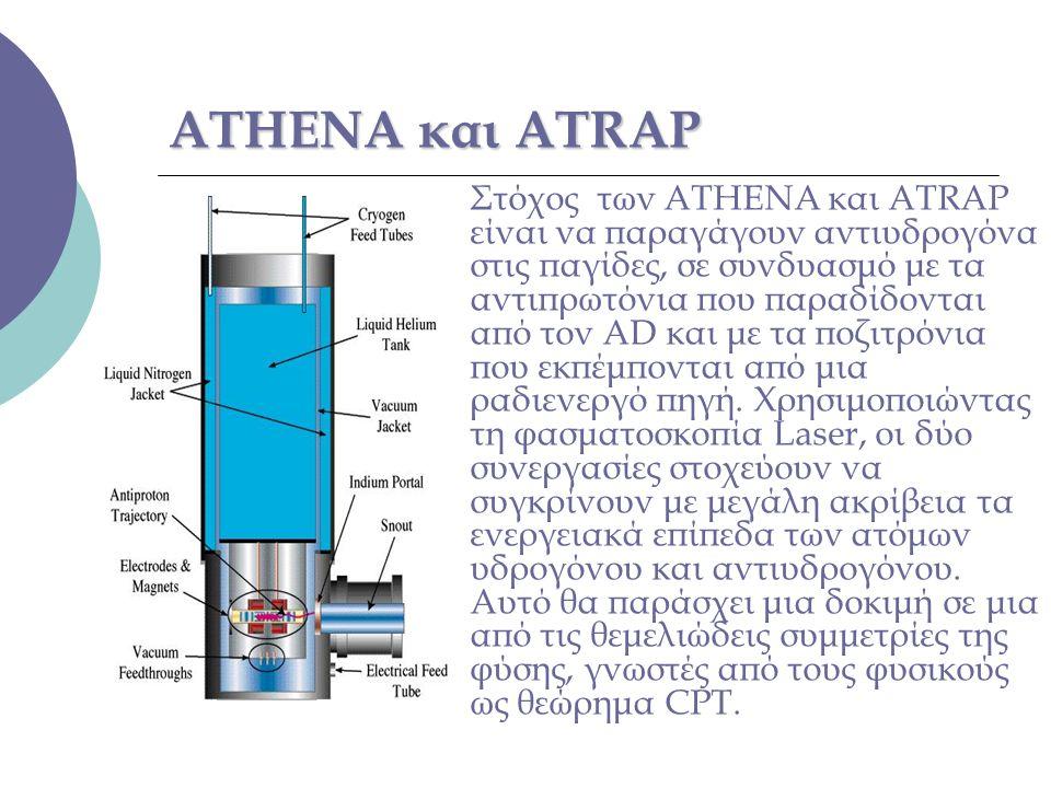 ATHENA και ATRAP